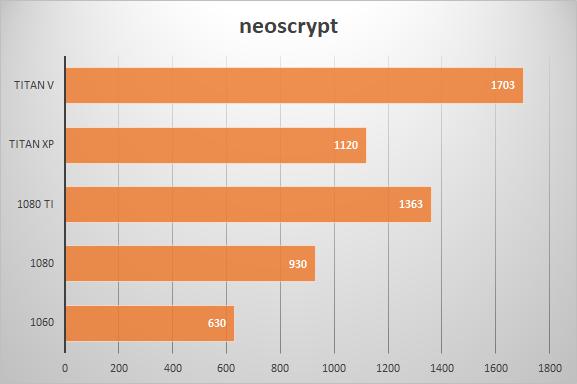 Does Steam Take Bitcoin Gpu Mining Neoscrypt Nvidia – SORS